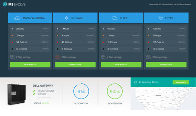 IMS user interface dashboard